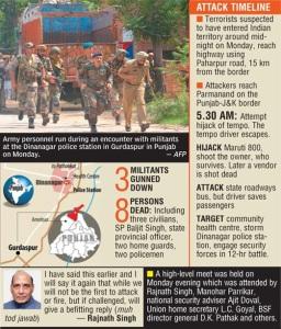 gurdaspur terror attack graphic
