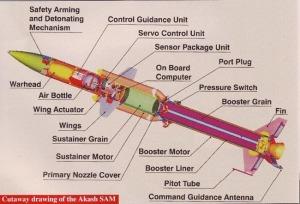 Akash-Missile-01_thumb