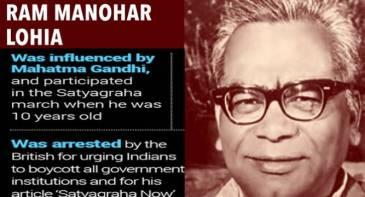 Dr. RAM Manohar Lohia